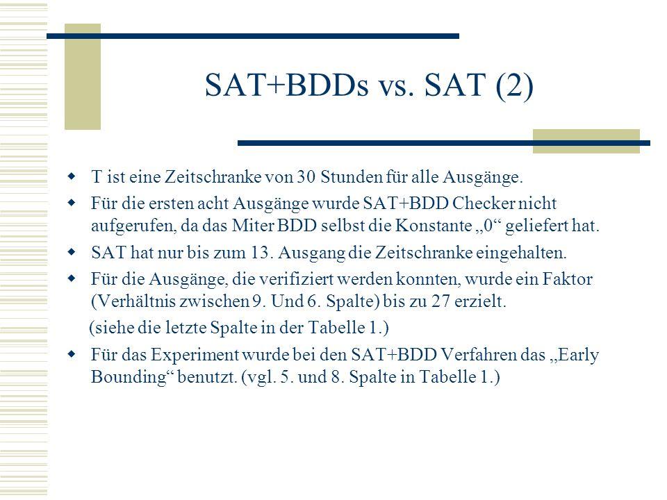 SAT+BDDs vs. SAT (2) T ist eine Zeitschranke von 30 Stunden für alle Ausgänge. Für die ersten acht Ausgänge wurde SAT+BDD Checker nicht aufgerufen, da