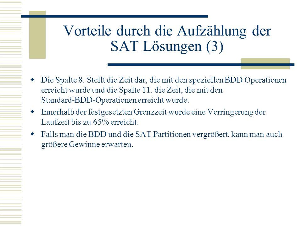 Vorteile durch die Aufzählung der SAT Lösungen (3) Die Spalte 8. Stellt die Zeit dar, die mit den speziellen BDD Operationen erreicht wurde und die Sp