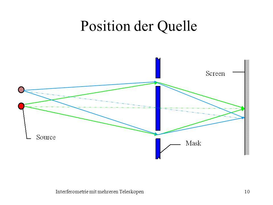 Interferometrie mit mehreren Teleskopen10 Position der Quelle