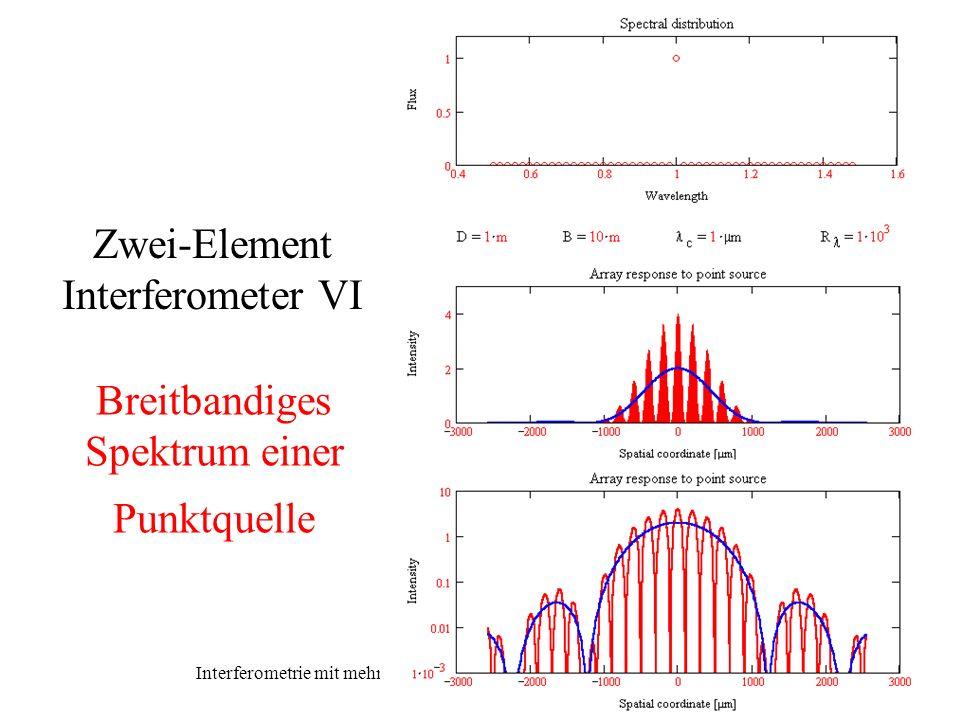 Interferometrie mit mehreren Teleskopen14 Zwei-Element Interferometer VI Breitbandiges Spektrum einer Punktquelle