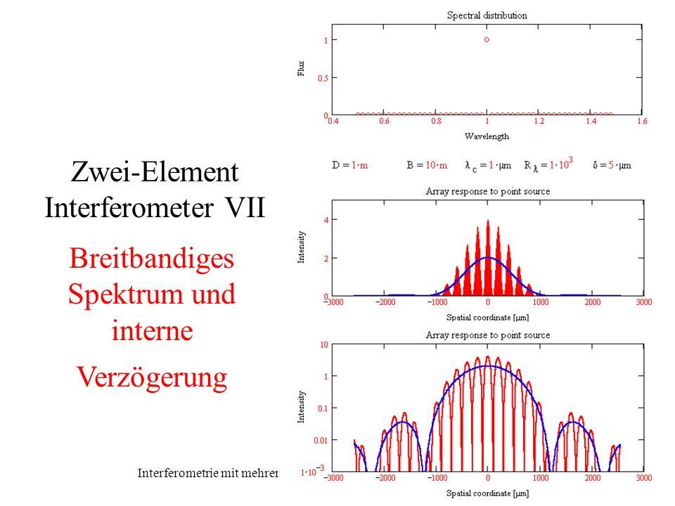 Interferometrie mit mehreren Teleskopen15 Zwei-Element Interferometer VII Breitbandiges Spektrum und interne Verzögerung