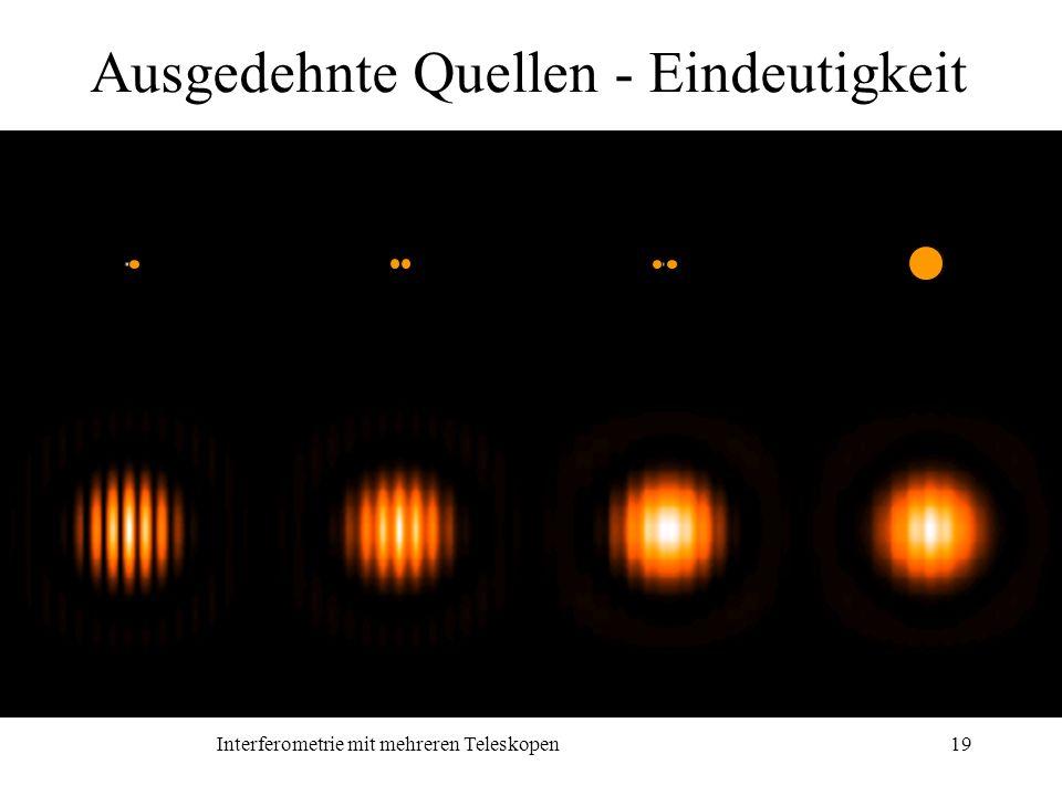 Interferometrie mit mehreren Teleskopen19 Ausgedehnte Quellen - Eindeutigkeit