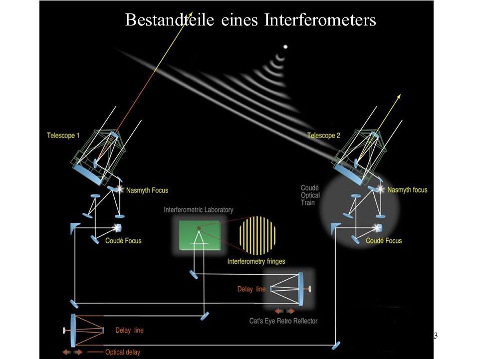 Interferometrie mit mehreren Teleskopen23 Bestandteile eines Interferometers