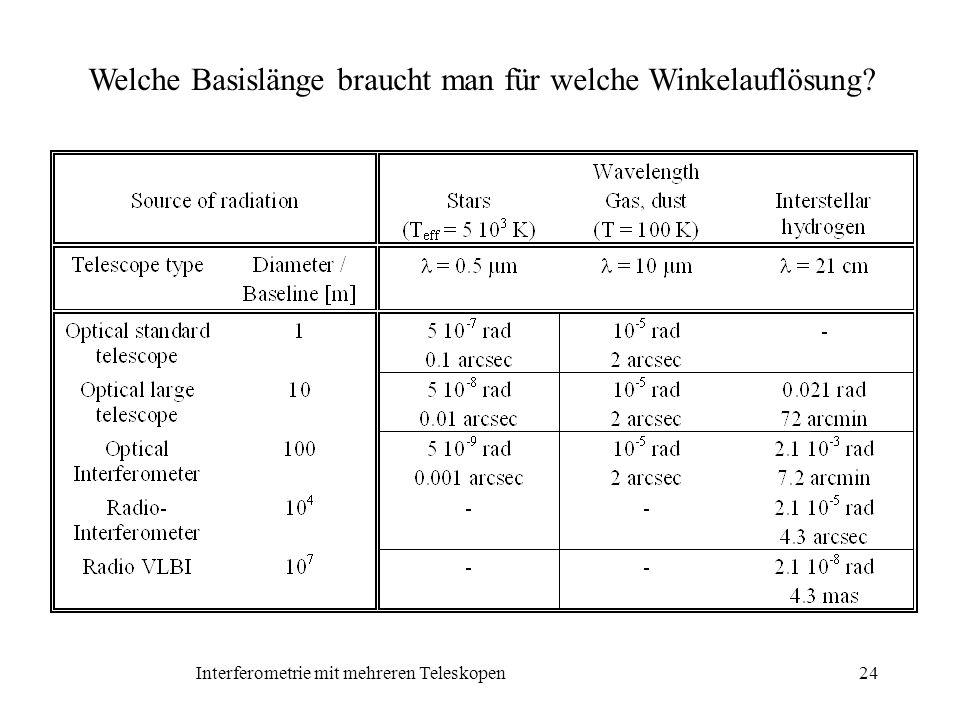Interferometrie mit mehreren Teleskopen24 Welche Basislänge braucht man für welche Winkelauflösung?