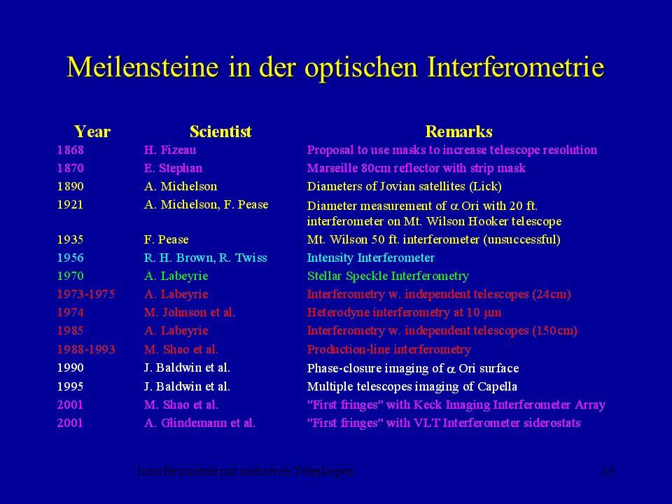 Interferometrie mit mehreren Teleskopen30 Meilensteine in der optischen Interferometrie