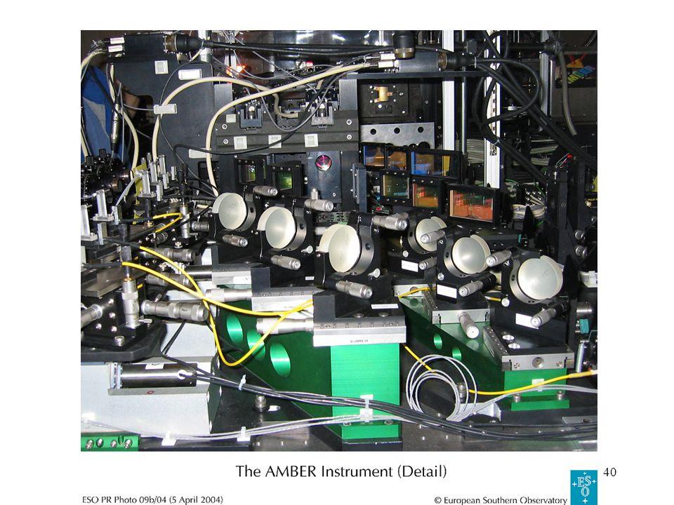 Interferometrie mit mehreren Teleskopen40