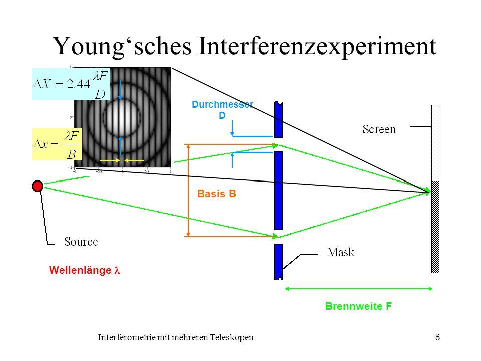 Interferometrie mit mehreren Teleskopen27 Array-Konfiguration und Erdrotations-Synthese VLTI - 4 Unit telescopes, Quelle bei = -30° VLTI - 4 Unit telescopes plus 4 Auxiliary telescopes