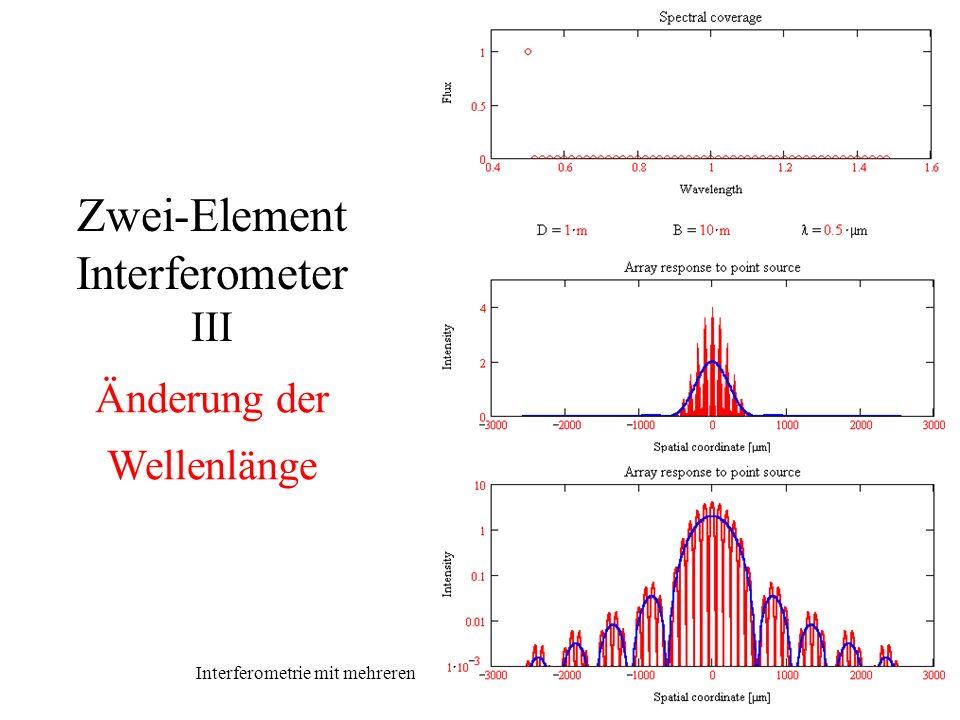 Interferometrie mit mehreren Teleskopen9 Zwei-Element Interferometer III Änderung der Wellenlänge