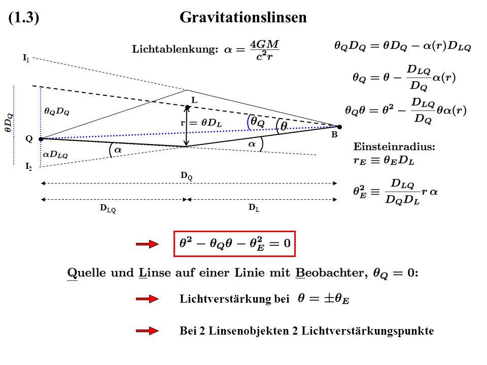 Gravitationslinsen L Q I1I1 I2I2 DQDQ D LQ DLDL B Lichtverstärkung bei (1.3) Bei 2 Linsenobjekten 2 Lichtverstärkungspunkte