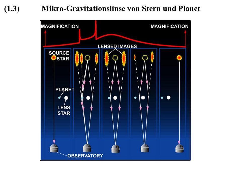 Mikro-Gravitationslinse von Stern und Planet(1.3)
