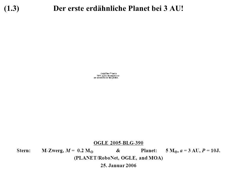 Der erste erdähnliche Planet bei 3 AU! OGLE 2005-BLG-390 Stern: M-Zwerg, M = 0.2 M &Planet: 5 M, a = 3 AU, P = 10J. (PLANET/RoboNet, OGLE, and MOA) 25
