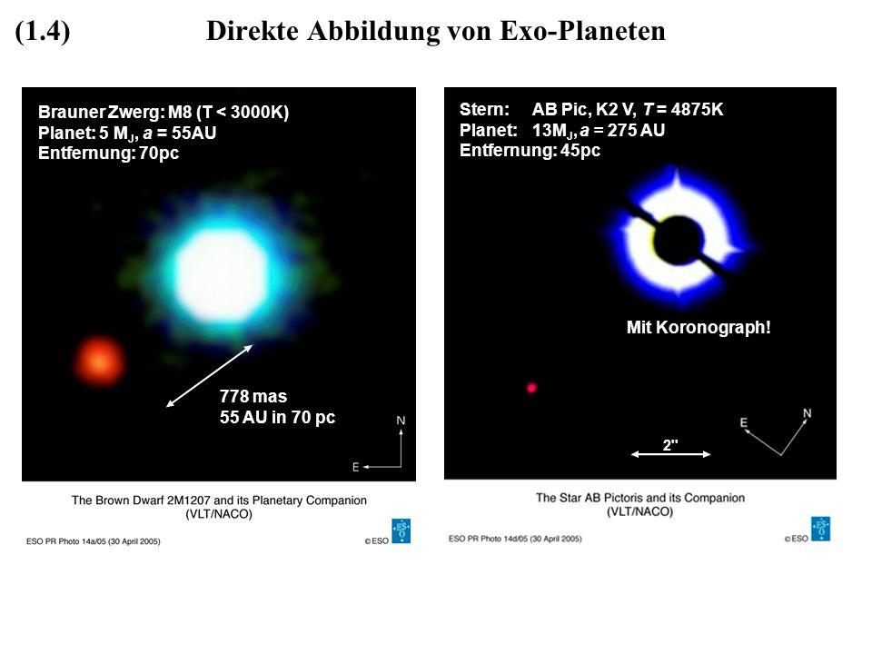 Direkte Abbildung von Exo-Planeten Mit Koronograph! Stern: AB Pic, K2 V, T = 4875K Planet: 13M J, a = 275 AU Entfernung: 45pc 778 mas 55 AU in 70 pc 2