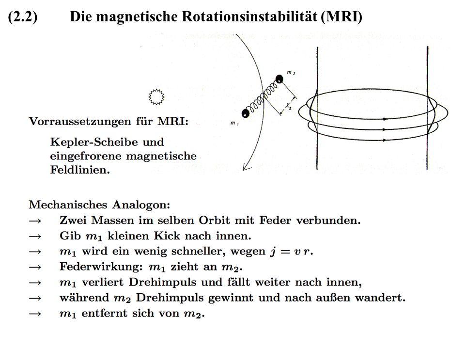 Die magnetische Rotationsinstabilität (MRI)(2.2)
