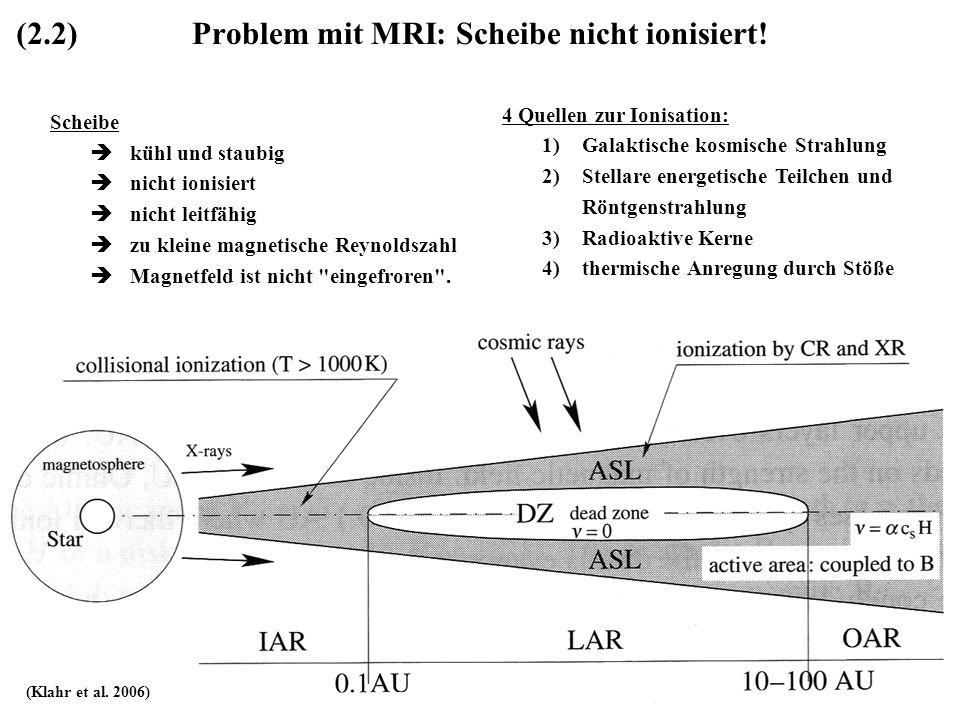 Problem mit MRI: Scheibe nicht ionisiert! Scheibe kühl und staubig nicht ionisiert nicht leitfähig zu kleine magnetische Reynoldszahl Magnetfeld ist n