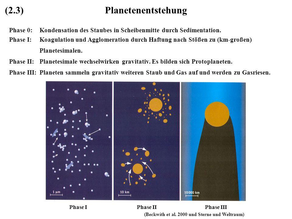 Planetenentstehung Phase 0: Kondensation des Staubes in Scheibenmitte durch Sedimentation. Phase I: Koagulation und Agglomeration durch Haftung nach S