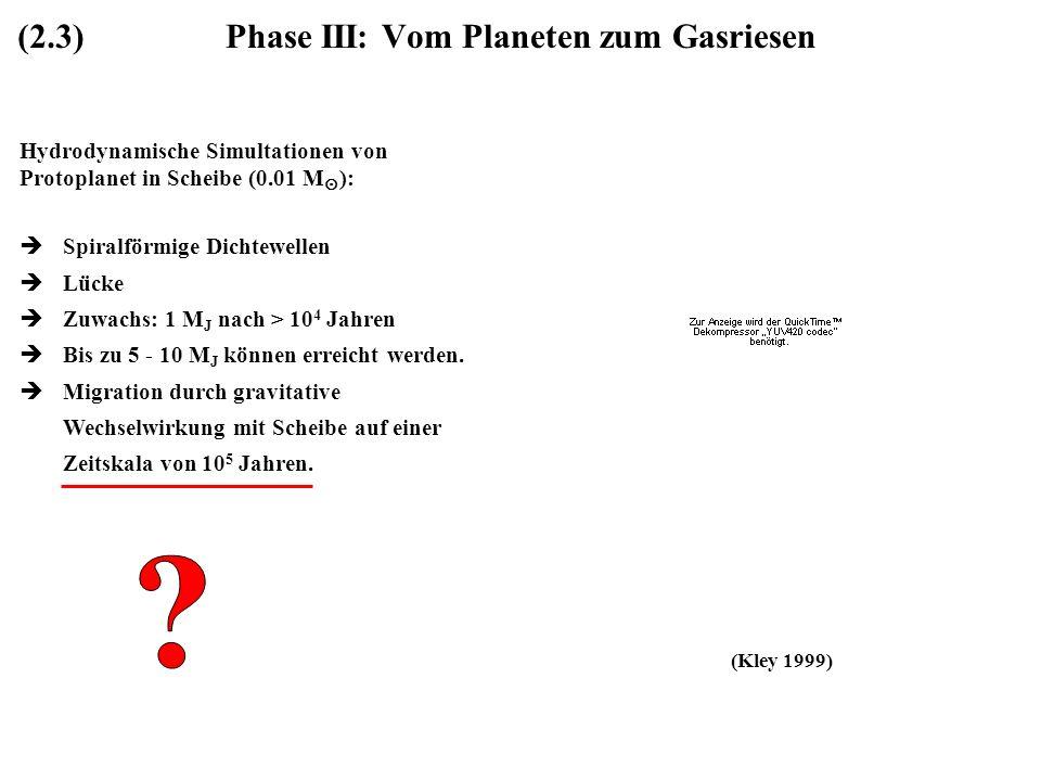 Phase III: Vom Planeten zum Gasriesen Hydrodynamische Simultationen von Protoplanet in Scheibe (0.01 M ): Spiralförmige Dichtewellen Lücke Zuwachs: 1