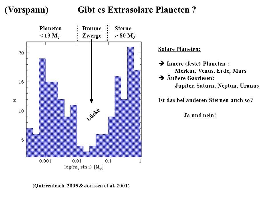 Gibt es Extrasolare Planeten ? Planeten < 13 M J Braune Zwerge Sterne > 80 M J Lücke (Quirrenbach 2005 & Jorissen et al. 2001) Solare Planeten: Innere