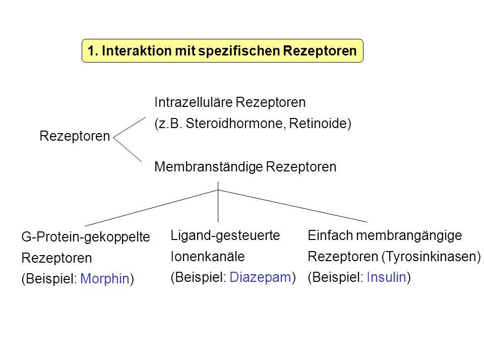 1. Interaktion mit spezifischen Rezeptoren Rezeptoren Intrazelluläre Rezeptoren (z.B. Steroidhormone, Retinoide) Membranständige Rezeptoren G-Protein-