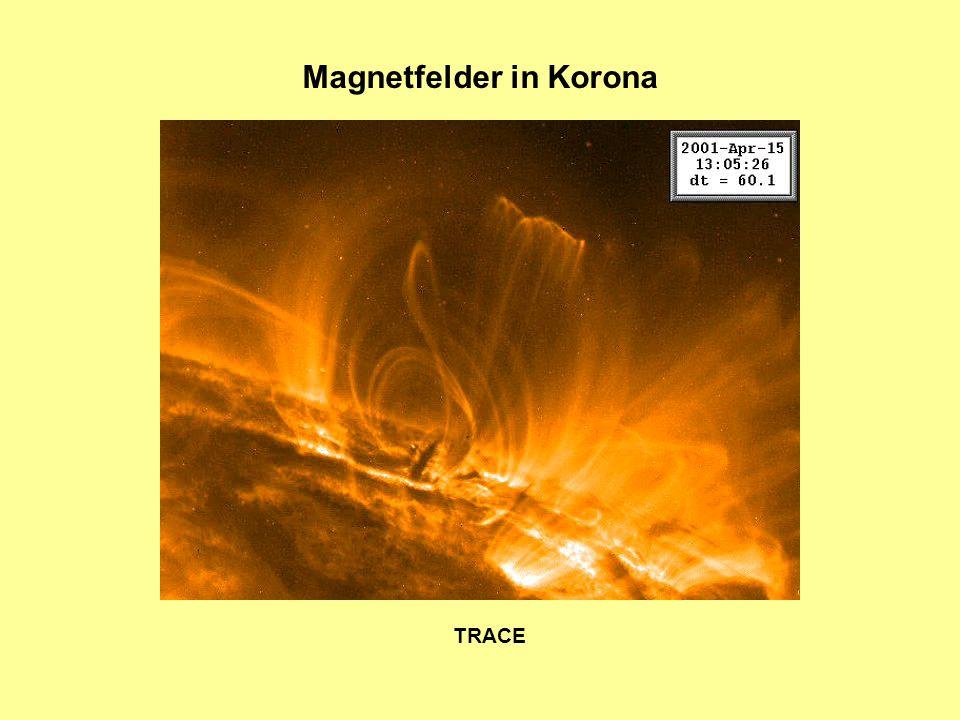 TRACE Magnetfelder in Korona