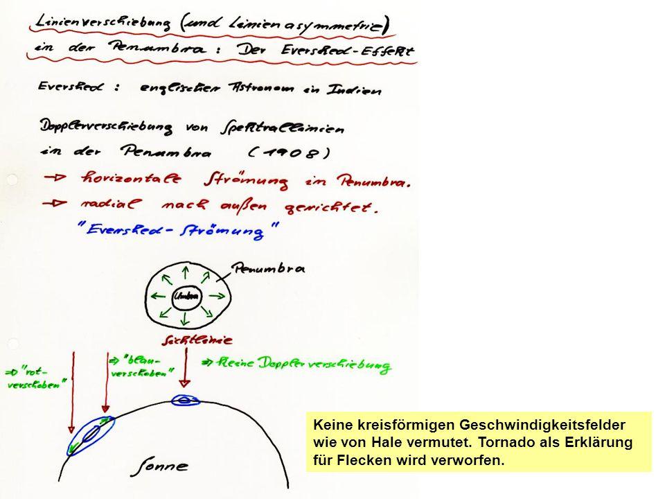 Keine kreisförmigen Geschwindigkeitsfelder wie von Hale vermutet. Tornado als Erklärung für Flecken wird verworfen.
