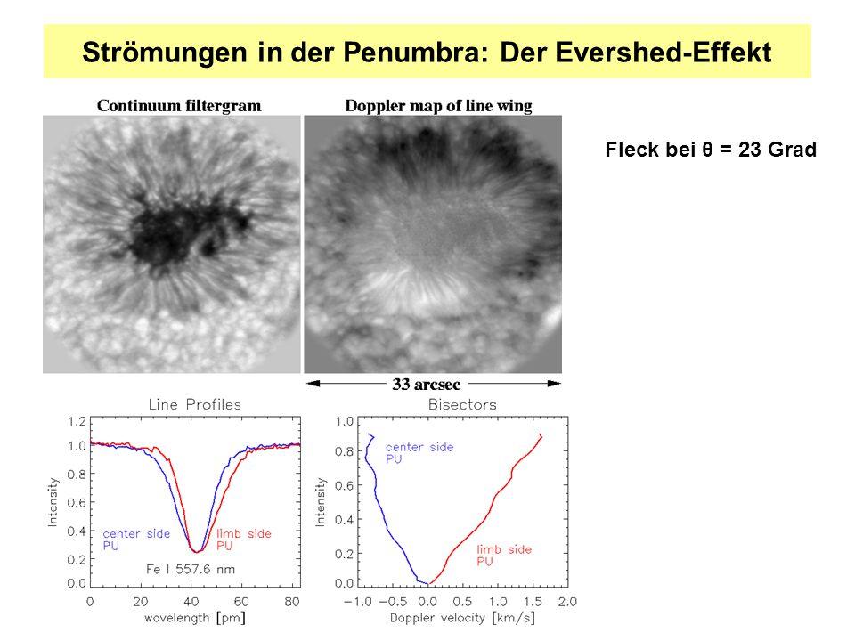 Strömungen in der Penumbra: Der Evershed-Effekt Fleck bei θ = 23 Grad