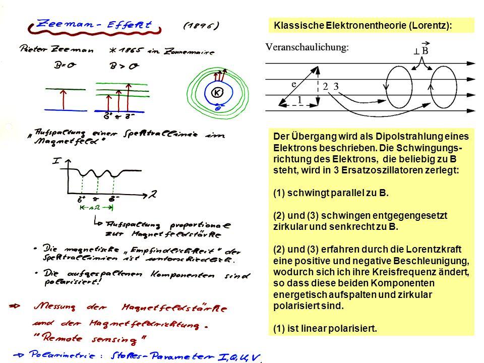 Klassische Elektronentheorie (Lorentz): Der Übergang wird als Dipolstrahlung eines Elektrons beschrieben. Die Schwingungs- richtung des Elektrons, die