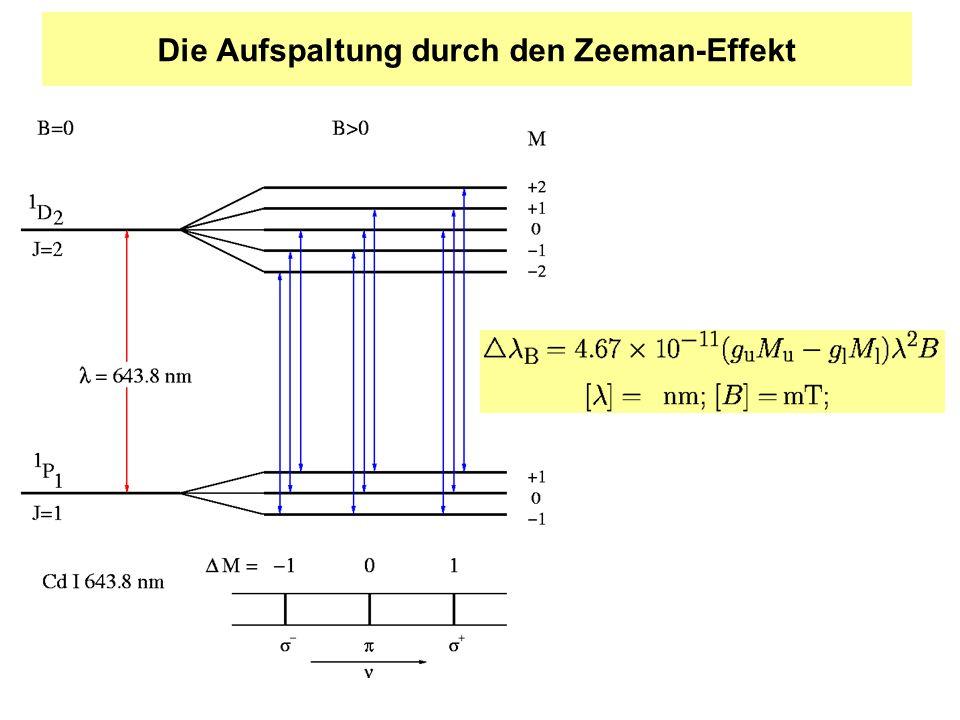 Die Aufspaltung durch den Zeeman-Effekt