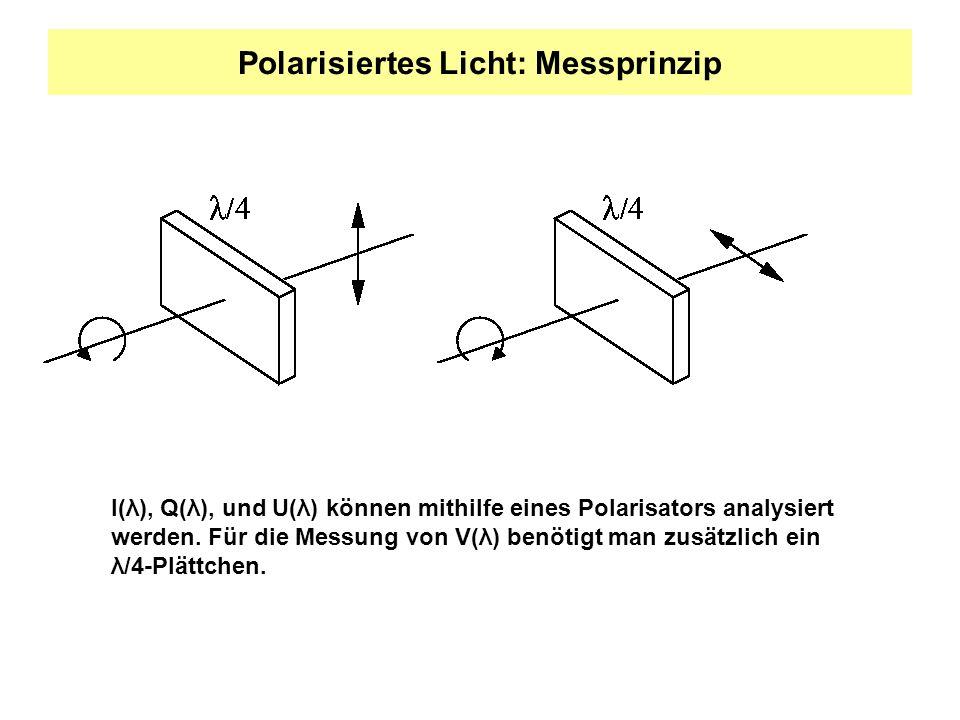 Polarisiertes Licht: Messprinzip I(λ), Q(λ), und U(λ) können mithilfe eines Polarisators analysiert werden. Für die Messung von V(λ) benötigt man zusä