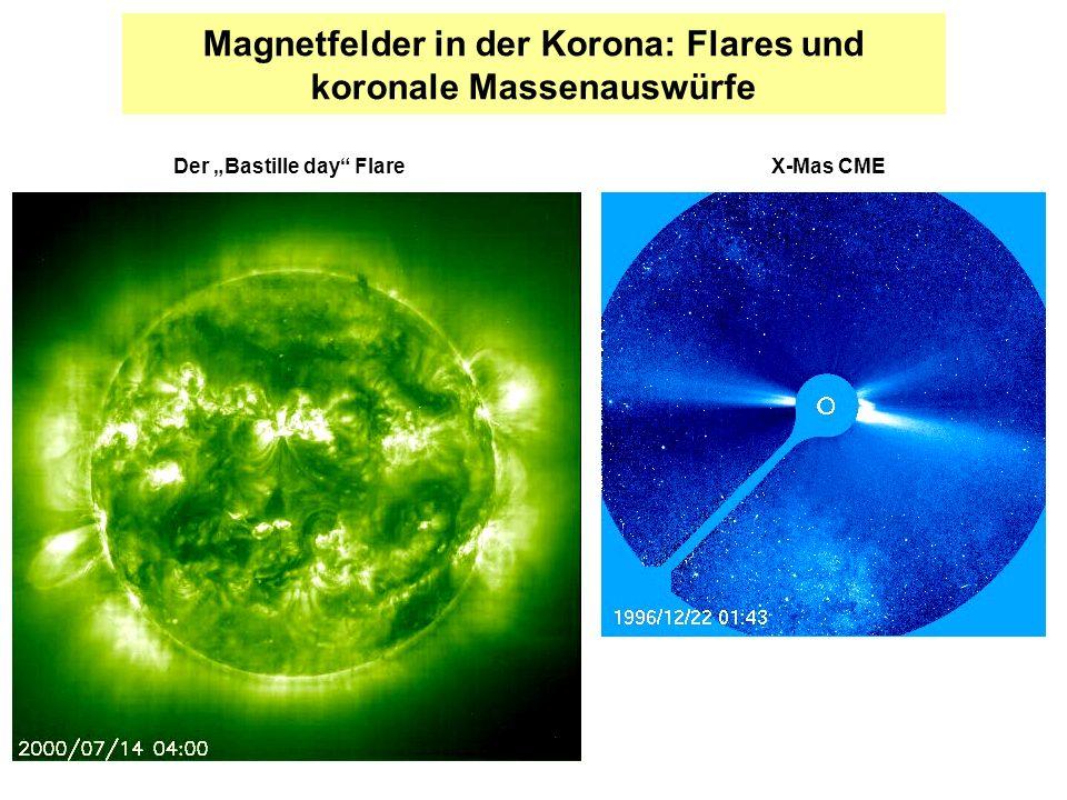 Magnetfelder in der Korona: Flares und koronale Massenauswürfe Der Bastille day FlareX-Mas CME
