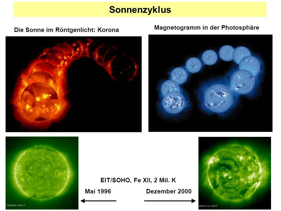 Die Sonne im Röntgenlicht: Korona Magnetogramm in der Photosphäre EIT/SOHO, Fe XII, 2 Mil. K Mai 1996 Dezember 2000 Sonnenzyklus