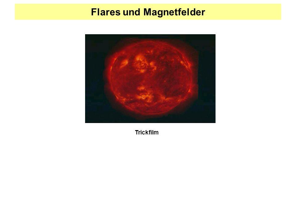 Flares und Magnetfelder Trickfilm