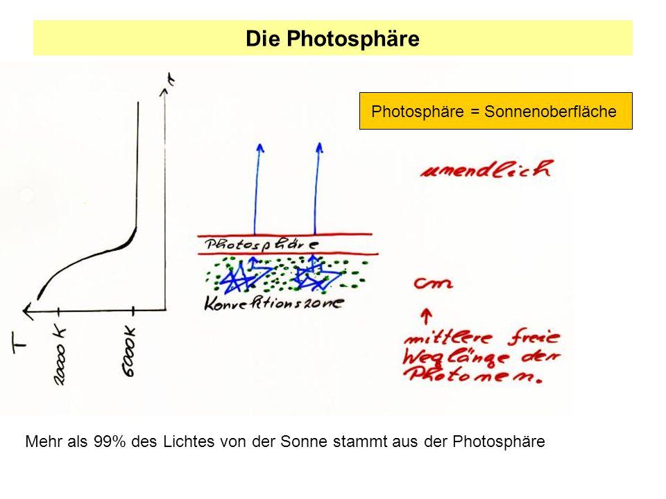 Die Photosphäre Mehr als 99% des Lichtes von der Sonne stammt aus der Photosphäre Photosphäre = Sonnenoberfläche