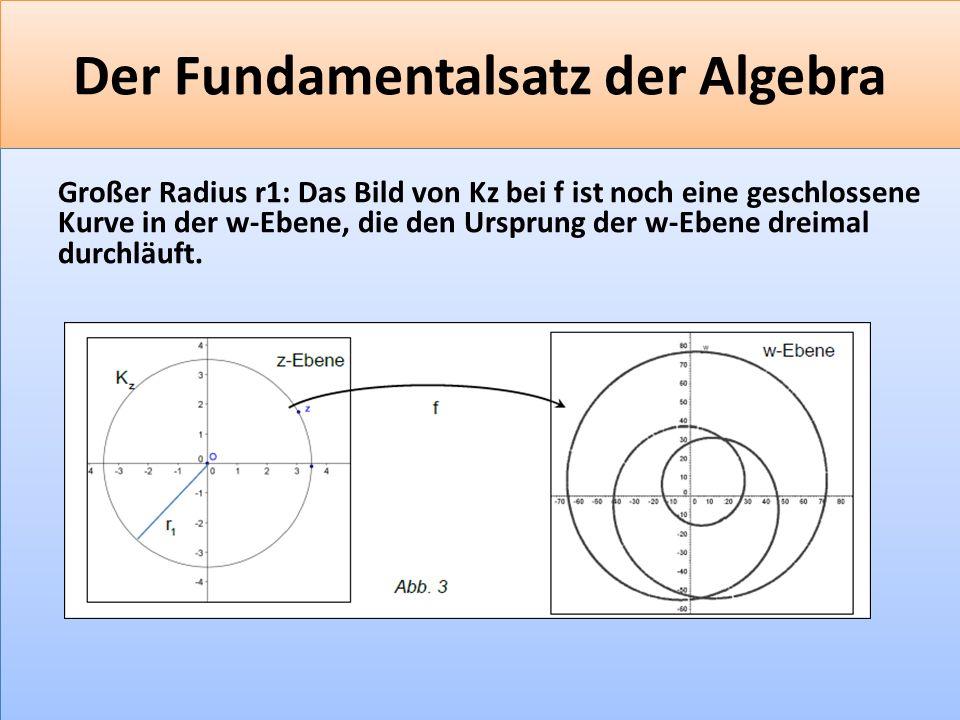 F 39 Der Fundamentalsatz der Algebra Großer Radius r1: Das Bild von Kz bei f ist noch eine geschlossene Kurve in der w-Ebene, die den Ursprung der w-Ebene dreimal durchläuft.