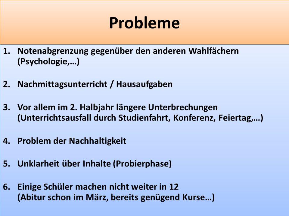 F 45 Probleme 1.Notenabgrenzung gegenüber den anderen Wahlfächern (Psychologie,…) 2.Nachmittagsunterricht / Hausaufgaben 3.Vor allem im 2.