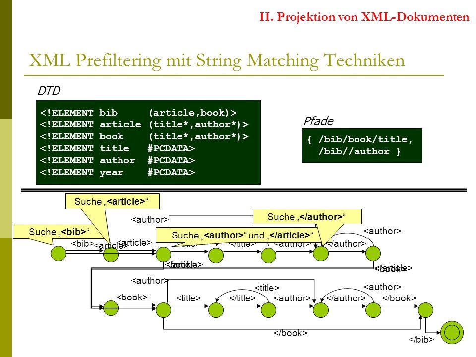 12 DTD Suche Suche und Suche XML Prefiltering mit String Matching Techniken Pfade { /bib/book/title, /bib//author } Suche II.