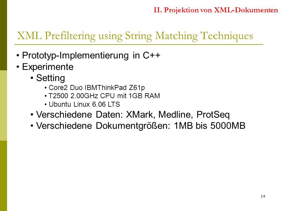14 Prototyp-Implementierung in C++ Experimente Setting Core2 Duo IBMThinkPad Z61p T2500 2.00GHz CPU mit 1GB RAM Ubuntu Linux 6.06 LTS Verschiedene Daten: XMark, Medline, ProtSeq Verschiedene Dokumentgrößen: 1MB bis 5000MB XML Prefiltering using String Matching Techniques II.
