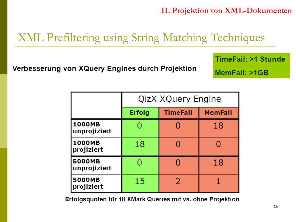 16 QizX XQuery Engine ErfolgTimeFailMemFail 1000MB unprojiziert 0018 1000MB projiziert 1800 5000MB unprojiziert 0018 5000MB projiziert 1521 Erfolgsquoten für 18 XMark Queries mit vs.