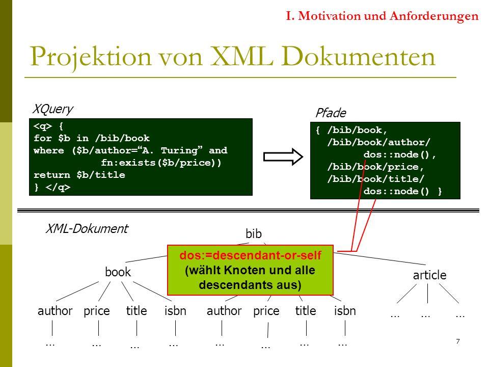 28 Time Fail 100MB: MonetDB – Time Fail 200MB: GCX, FluxQuery, MonetDB Laufzeit (s) Speicherverbrauch (MB) XMark Q8: - Komplexer als Q1 - Join Query - Erfordert gewisse Menge an Pufferung Benchmarks GCX III.