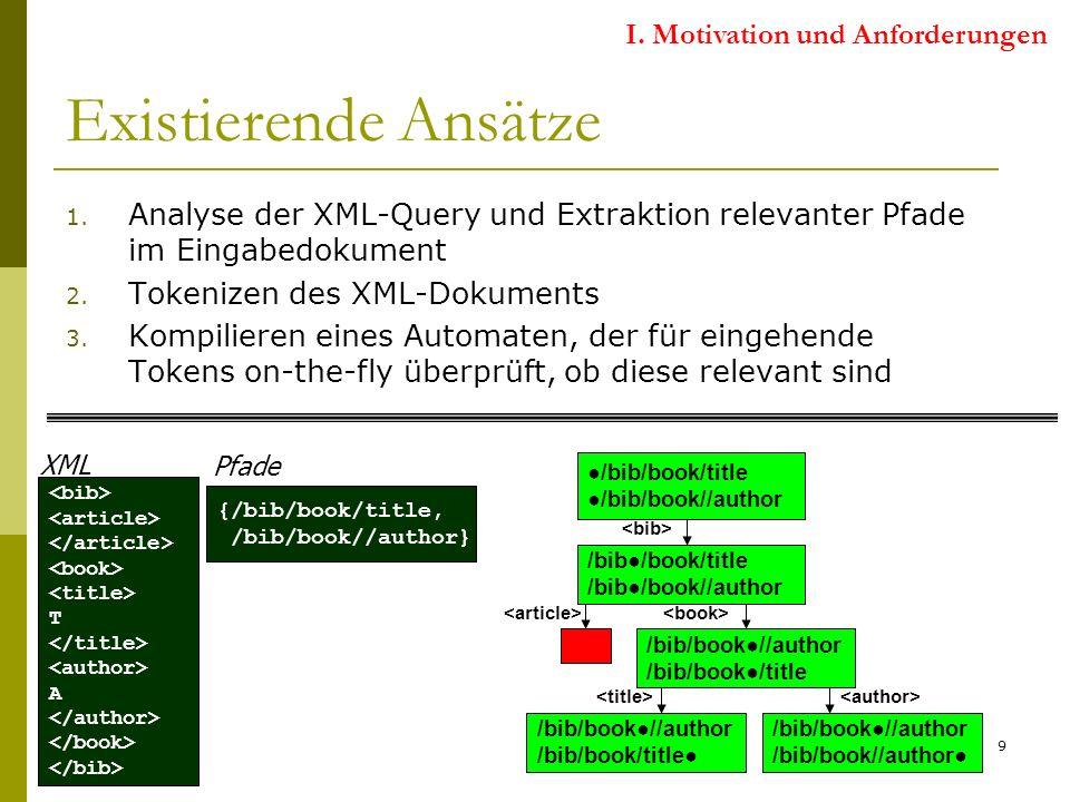 20 { for $bib in /bib return ( for $book in $bib/book for $title in $book/title return $title, for $author in $bib//author return $author ) } XQuery Pfade { /bib/book/title/dos::node(), /bib//author/dos::node() } /bib /book /title //author /descendant-or-self::node() Projektions-Baum /bib/book/title/dos::node() r2 r1 r3 r4 Ableiten von Rollen /bib//author/dos::node() III.
