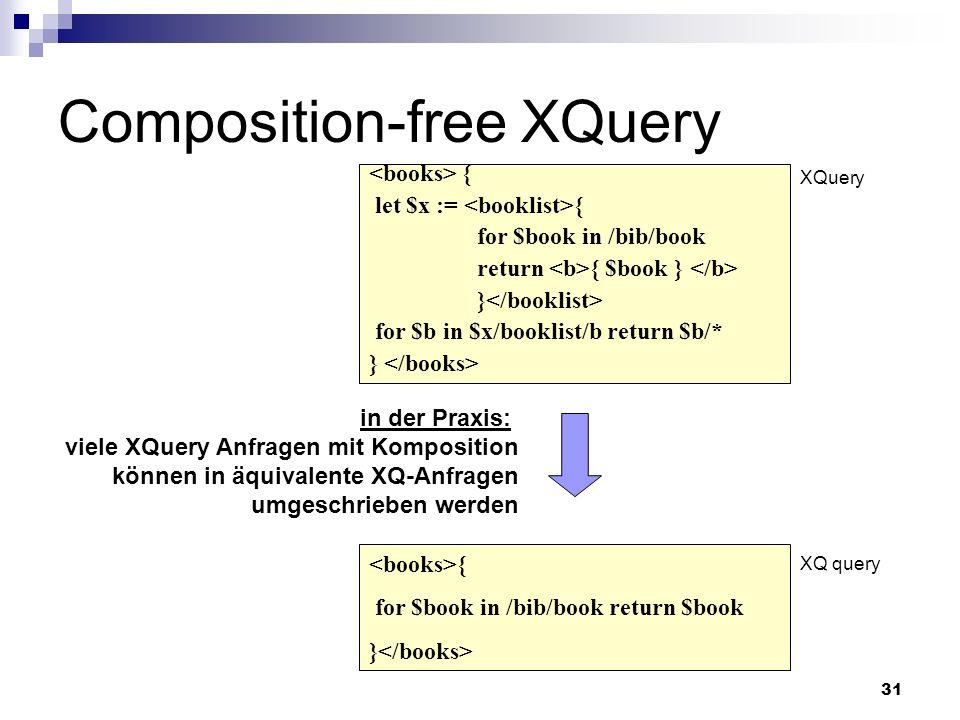 31 Composition-free XQuery in der Praxis: viele XQuery Anfragen mit Komposition können in äquivalente XQ-Anfragen umgeschrieben werden { let $x := { f