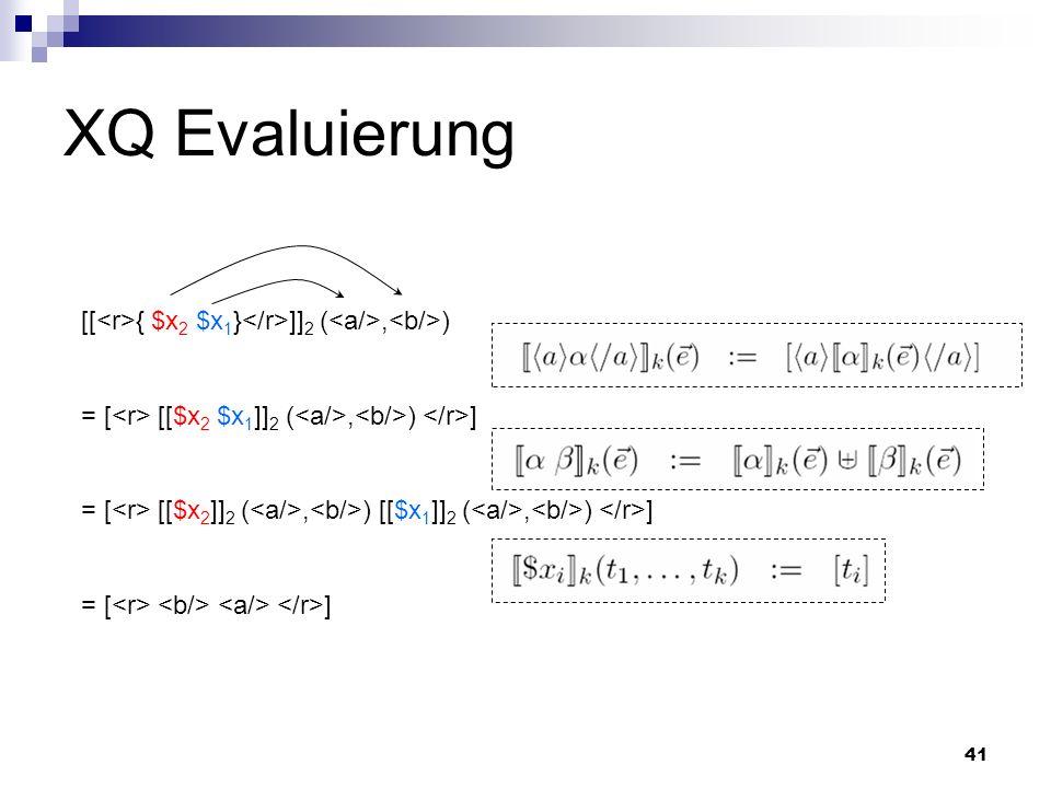 41 XQ Evaluierung [[ { $x 2 $x 1 } ]] 2 (, ) = [ [[$x 2 $x 1 ]] 2 (, ) ] = [ [[$x 2 ]] 2 (, ) [[$x 1 ]] 2 (, ) ] = [ ]