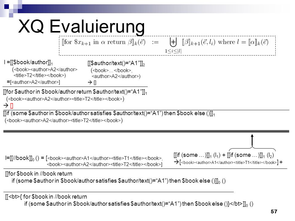 57 XQ Evaluierung [[ { for $book in //book return if (some $author in $book/author satisfies $author/text()=A1) then $book else ()} ]] 0 () [[for $boo