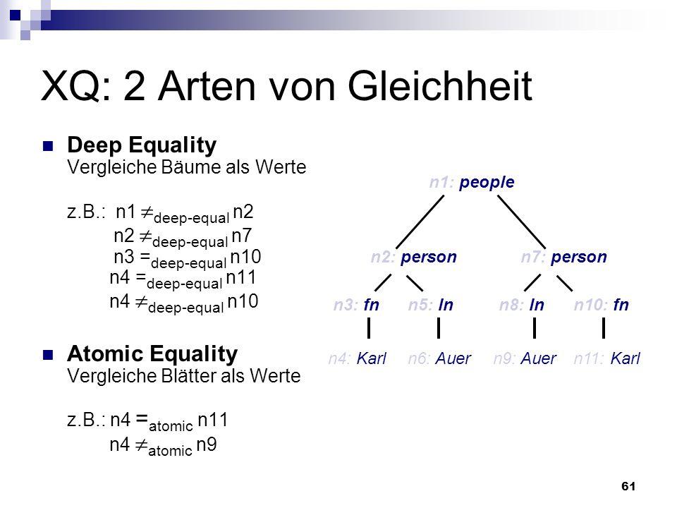 61 XQ: 2 Arten von Gleichheit Deep Equality Vergleiche Bäume als Werte z.B.: n1 deep-equal n2 n2 deep-equal n7 n3 = deep-equal n10 n4 = deep-equal n11