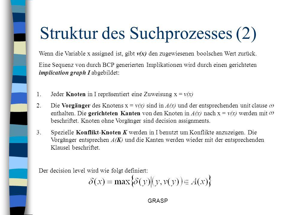 GRASP Struktur des Suchprozesses (1) Der zugrundeliegende Mechanismus, um Implikationen aus einer Klausel-Menge zu erhalten, ist die boolean constrain
