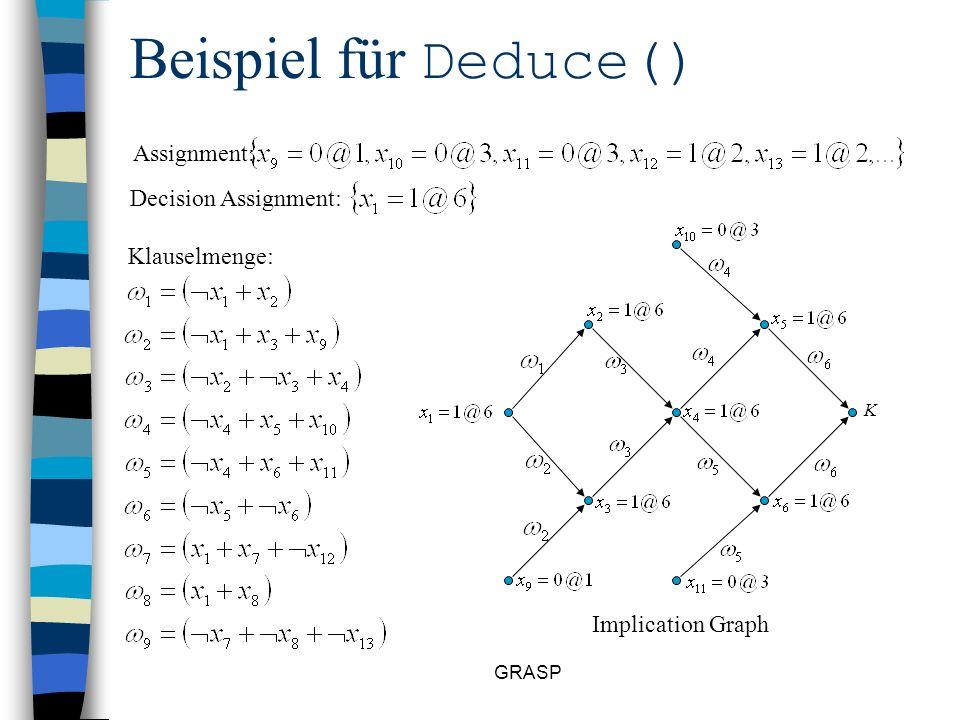 GRASP Algorithmus (1) Der Algorithmus besteht aus folgenden Grundkomponenten: Decide(), hier wird ein decision assignment gewählt. In der Regel werden