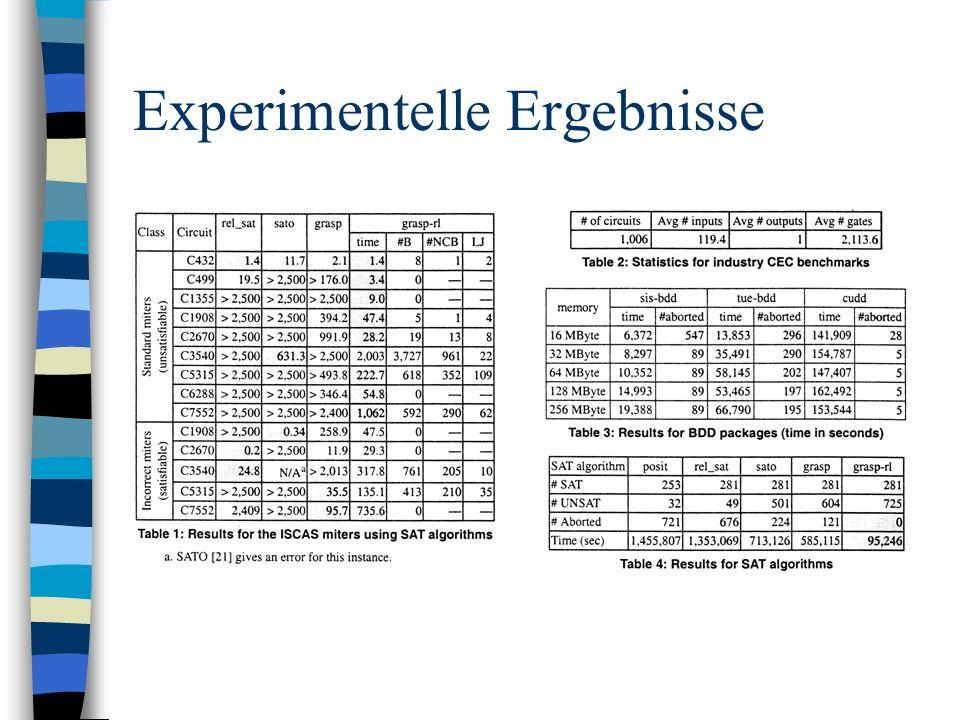 Combinational Equivalence Checking und SAT Prinzip 1.Es wird ein miter erzeugt.
