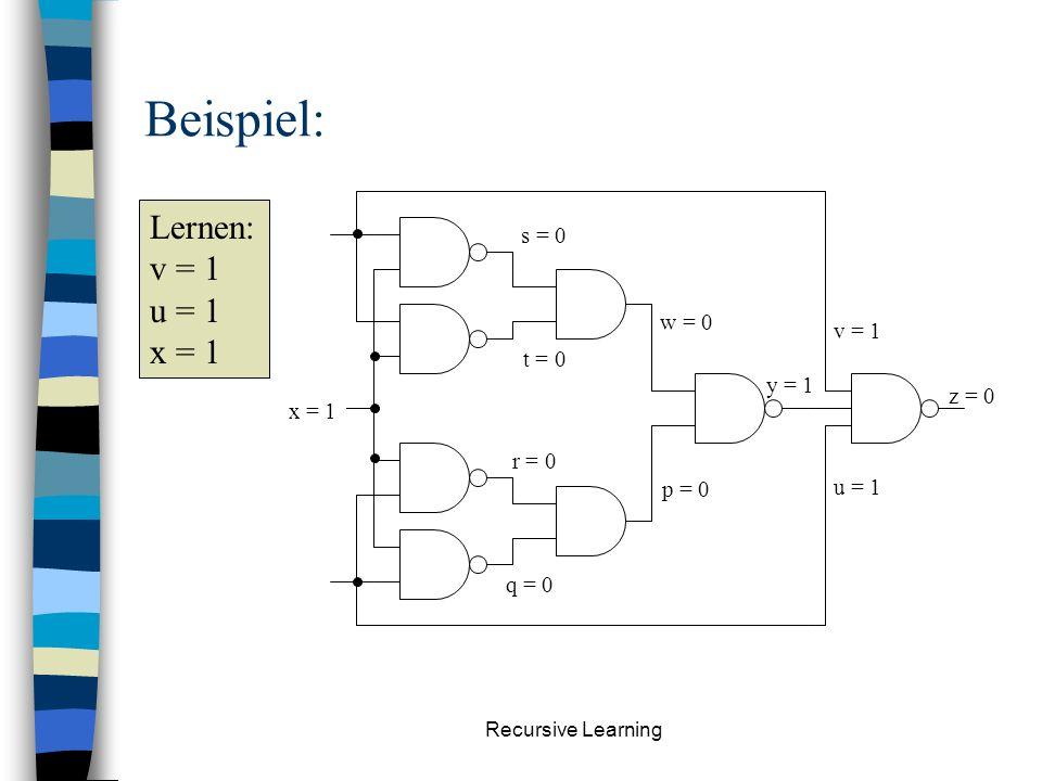 Recursive Learning Beispiel: x z = 0 v = 1 u = 1 y = 1 w = 0 s = 0 x = 1 t = 0 r = 0 q = 0 p = 0 Lernen: v = 1 u = 1 x = 1