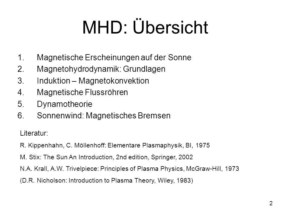 2 MHD: Übersicht 1.Magnetische Erscheinungen auf der Sonne 2.Magnetohydrodynamik: Grundlagen 3.Induktion – Magnetokonvektion 4.Magnetische Flussröhren