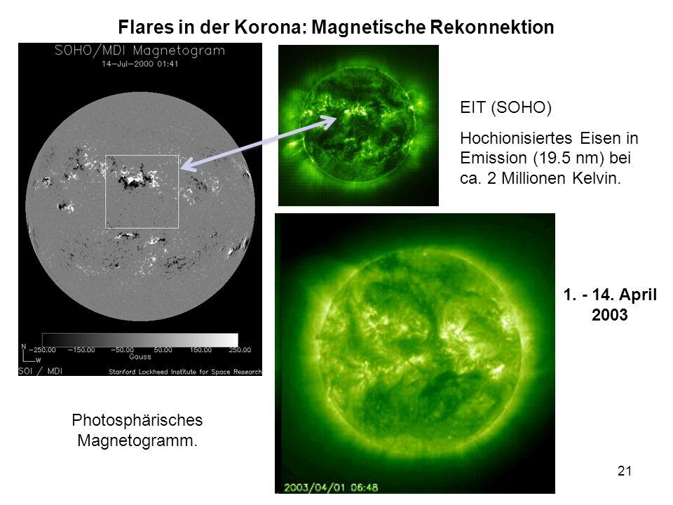 21 Flares in der Korona: Magnetische Rekonnektion Photosphärisches Magnetogramm. EIT (SOHO) Hochionisiertes Eisen in Emission (19.5 nm) bei ca. 2 Mill