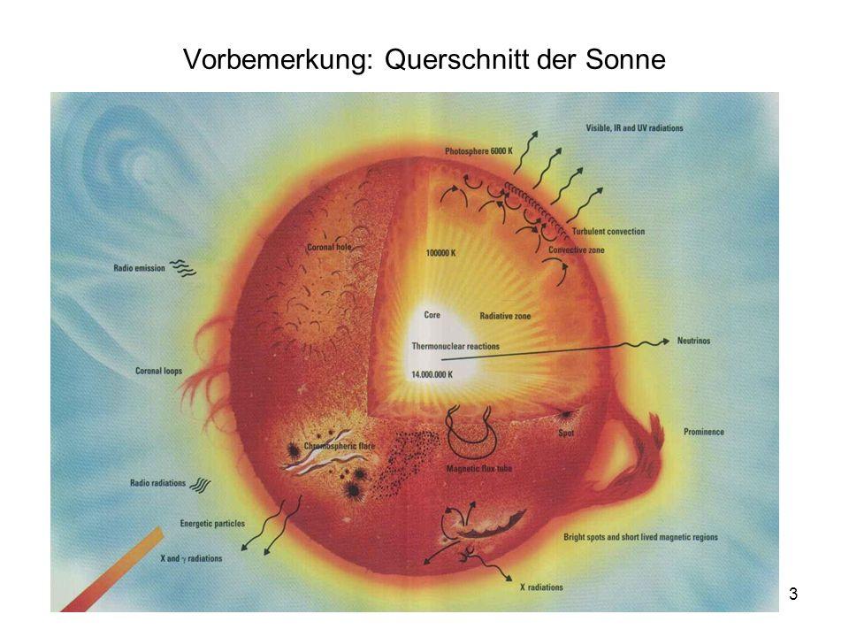 3 Vorbemerkung: Querschnitt der Sonne